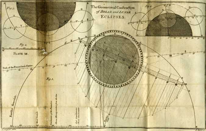 The Geometrical Construction of Solar and Lunar Eclipses