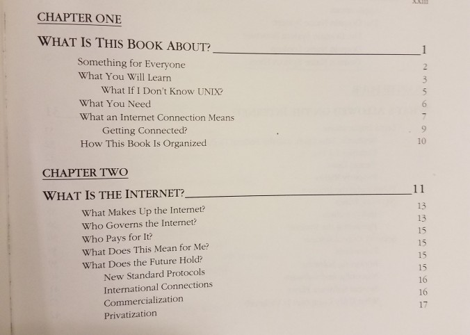 List of table of contents