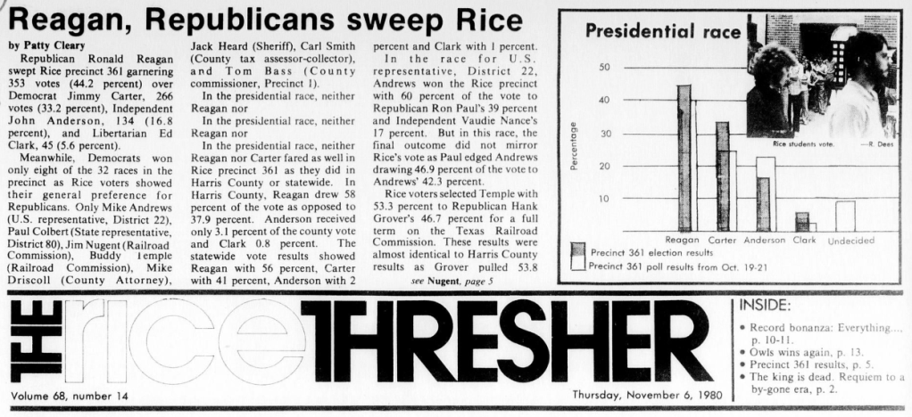 Top of first page of the Rice Thresher. Link to source: https://texashistory.unt.edu/ark:/67531/metapth245454/m1/1/zoom/?q=%22jimmy%20carter%22&resolution=3&lat=4607.408585708473&lon=2006.7271464271187